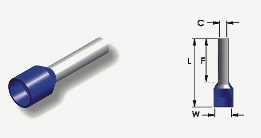 Клемма-цилиндр